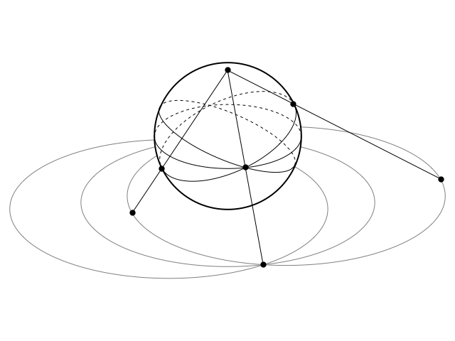 Stereographic projection from sphere onto velocity circles